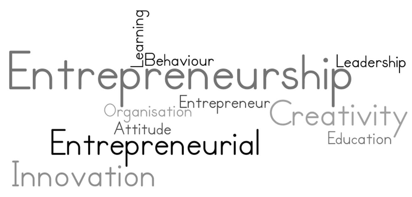 Entrepreneurship Series- Part 1 B (With makemoney.ng)